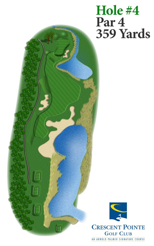Overview of hole 4