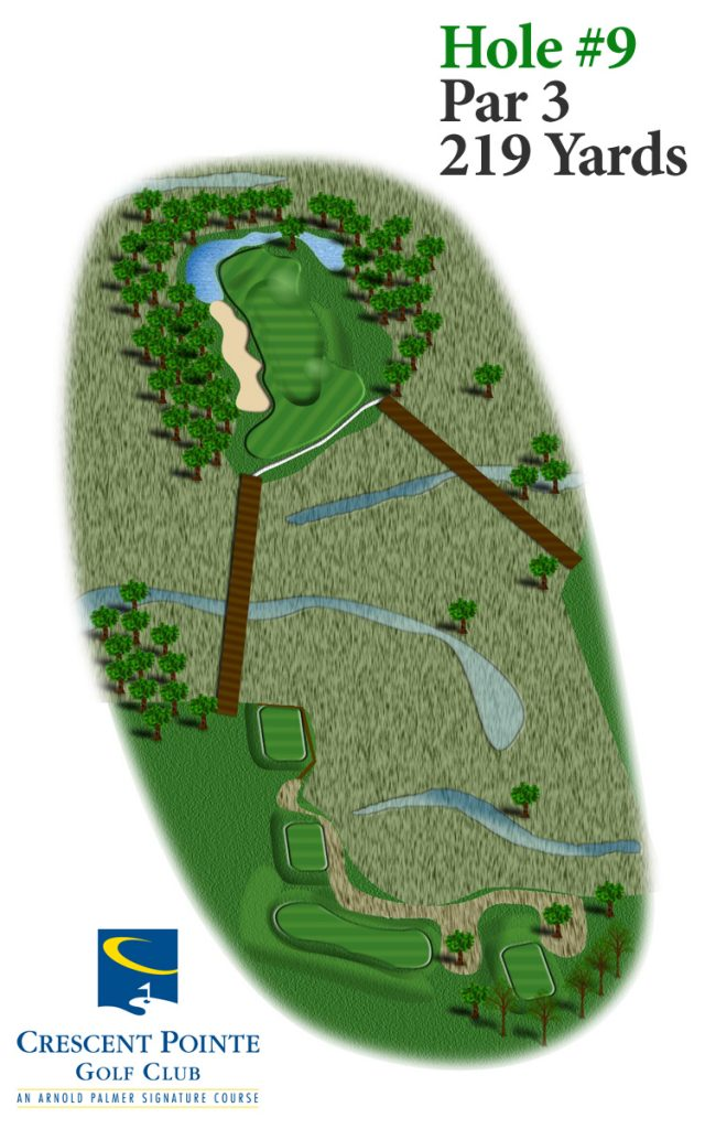 Overview of hole 9